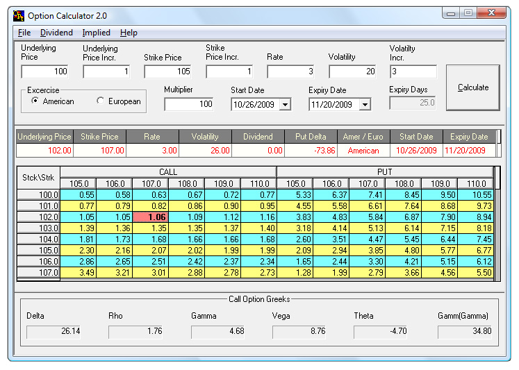 Option Evaluation Software BlackScholes Calculator  Option Strategist