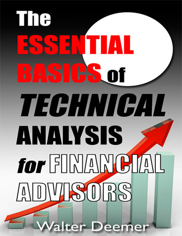 THE ESSENTIAL BASICS OF TECHNICAL ANALYSIS FOR FINANCIAL ADVISORS